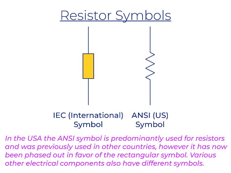 Famous Iec Electrical Symbol Image - Schematic Diagram Series ...